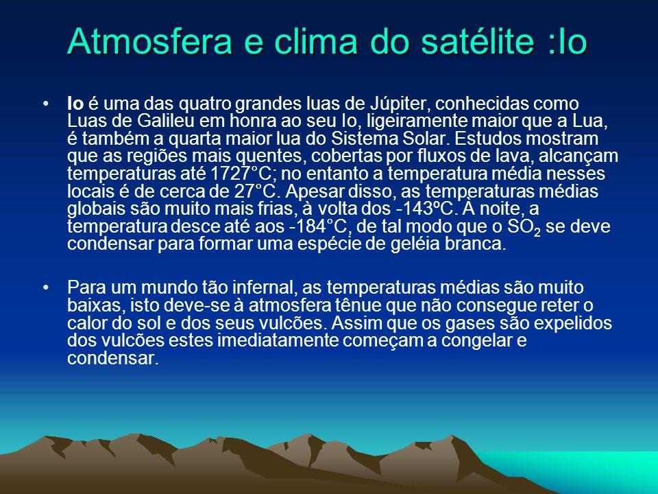 Atmosfera e clima do satélite :Io