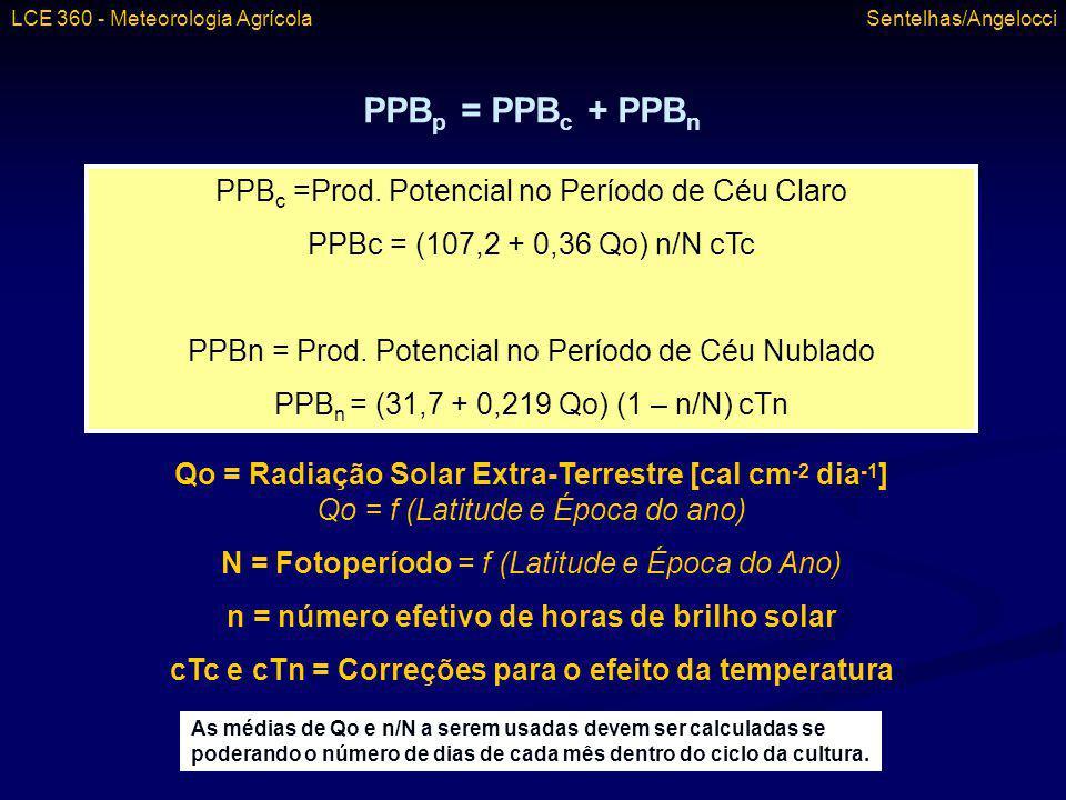PPBp = PPBc + PPBn PPBc =Prod. Potencial no Período de Céu Claro