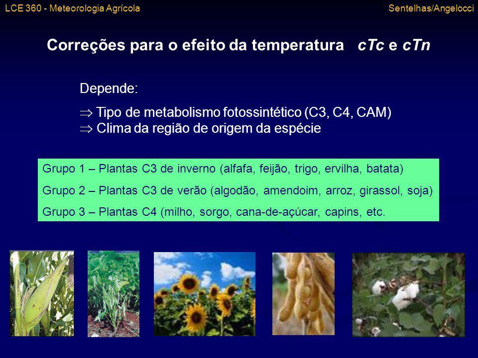 Correções para o efeito da temperatura cTc e cTn