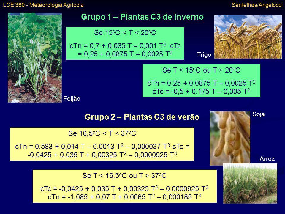 Grupo 1 – Plantas C3 de inverno Grupo 2 – Plantas C3 de verão