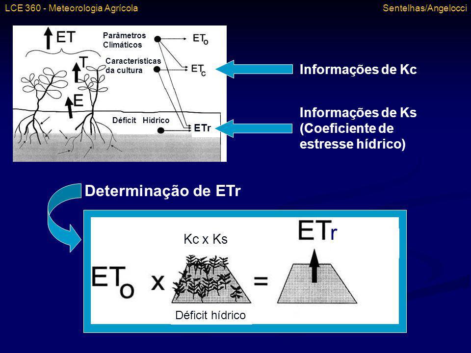 r Determinação de ETr Informações de Kc
