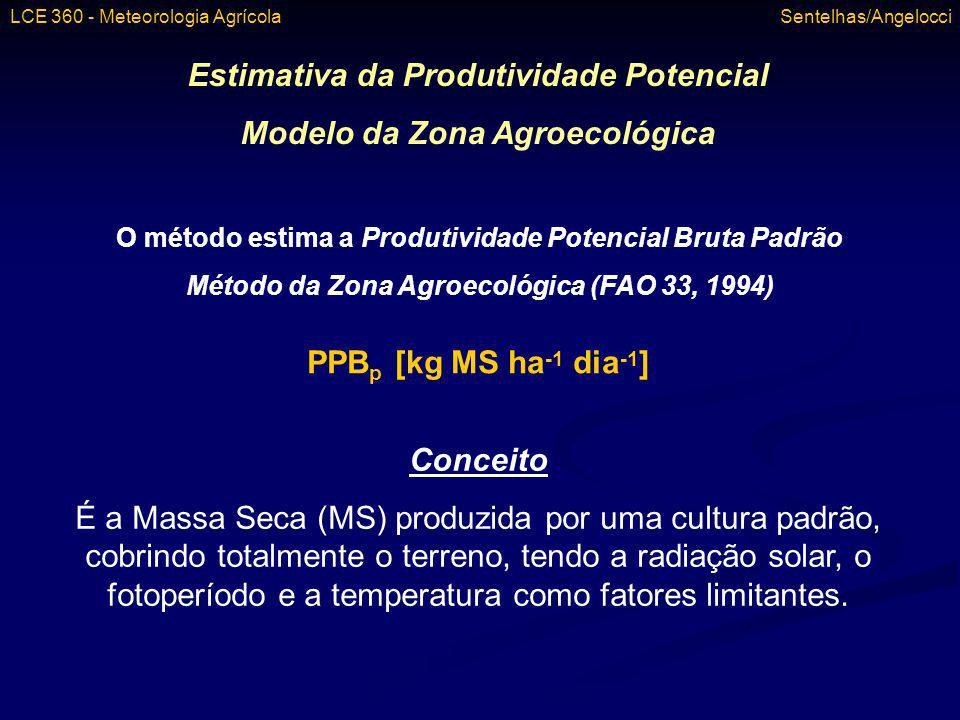 Estimativa da Produtividade Potencial Modelo da Zona Agroecológica