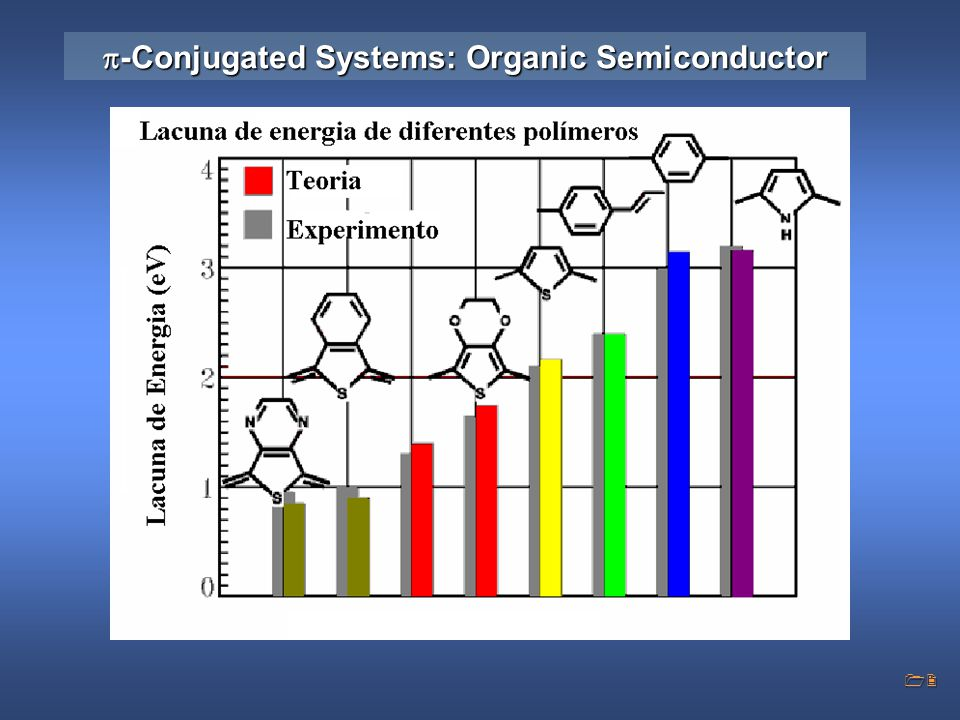 -Conjugated Systems: Organic Semiconductor