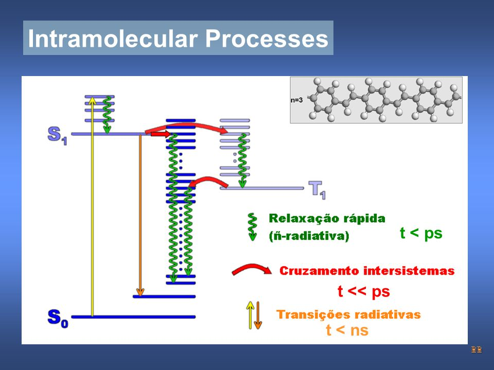 Intramolecular Processes