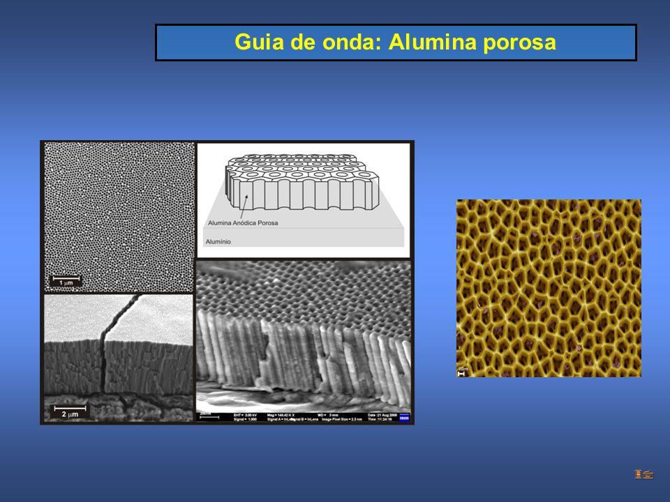 Guia de onda: Alumina porosa