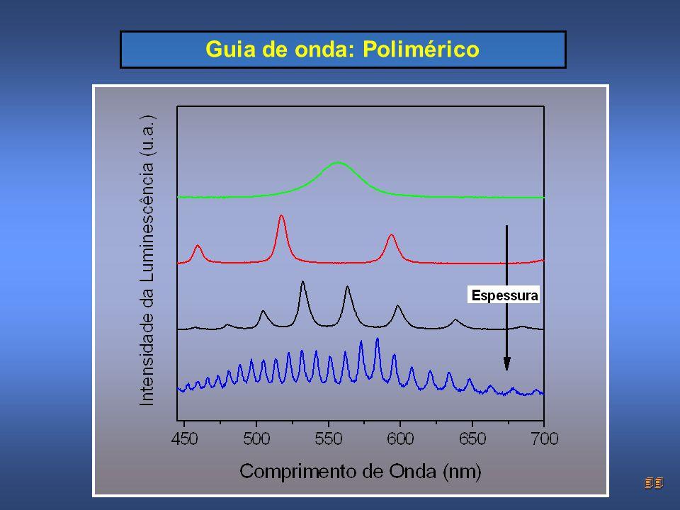 Guia de onda: Polimérico