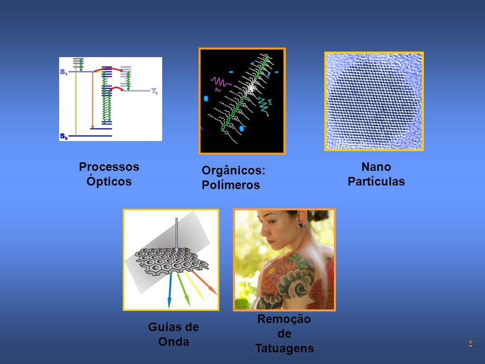 Processos Ópticos Nano Partículas Remoção de Tatuagens Guias de Onda