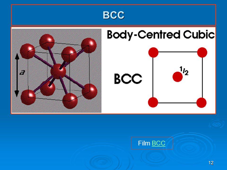 BCC Film BCC