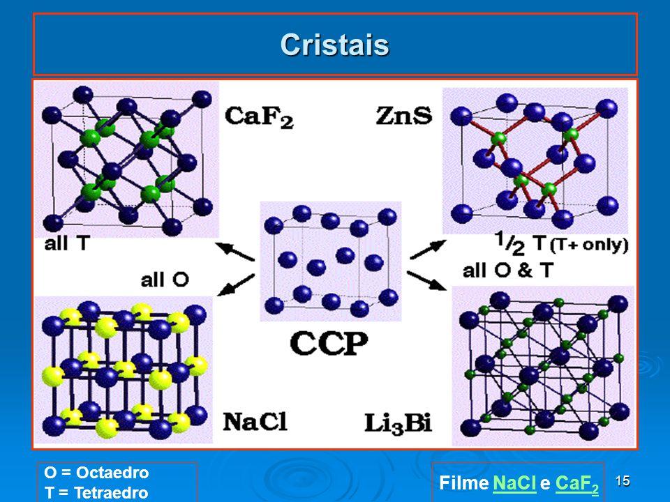 Cristais O = Octaedro T = Tetraedro Filme NaCl e CaF2