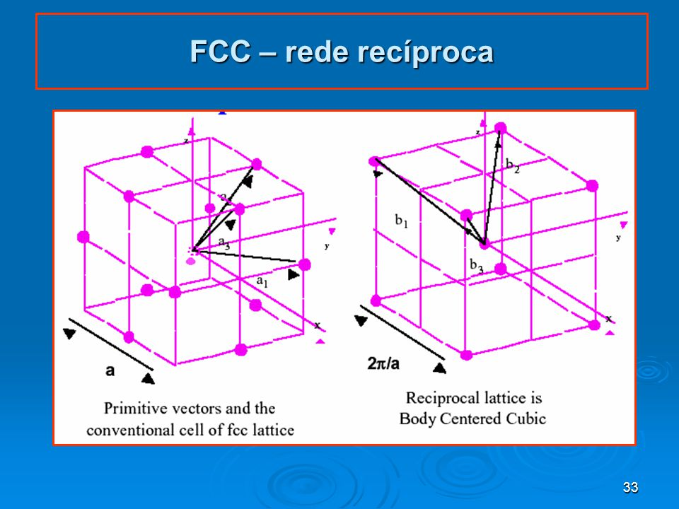 FCC – rede recíproca