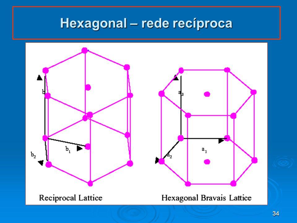 Hexagonal – rede recíproca