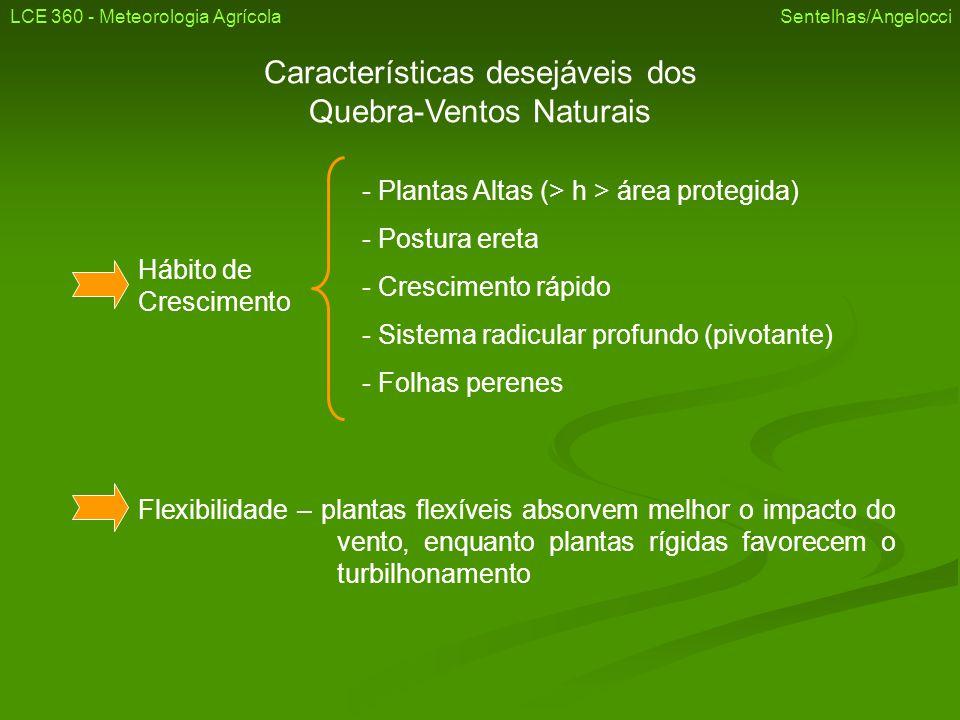 Características desejáveis dos Quebra-Ventos Naturais