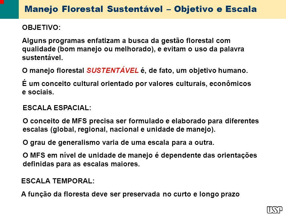 Manejo Florestal Sustentável – Objetivo e Escala