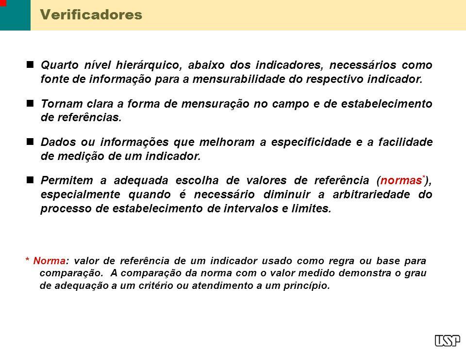 Verificadores Quarto nível hierárquico, abaixo dos indicadores, necessários como fonte de informação para a mensurabilidade do respectivo indicador.