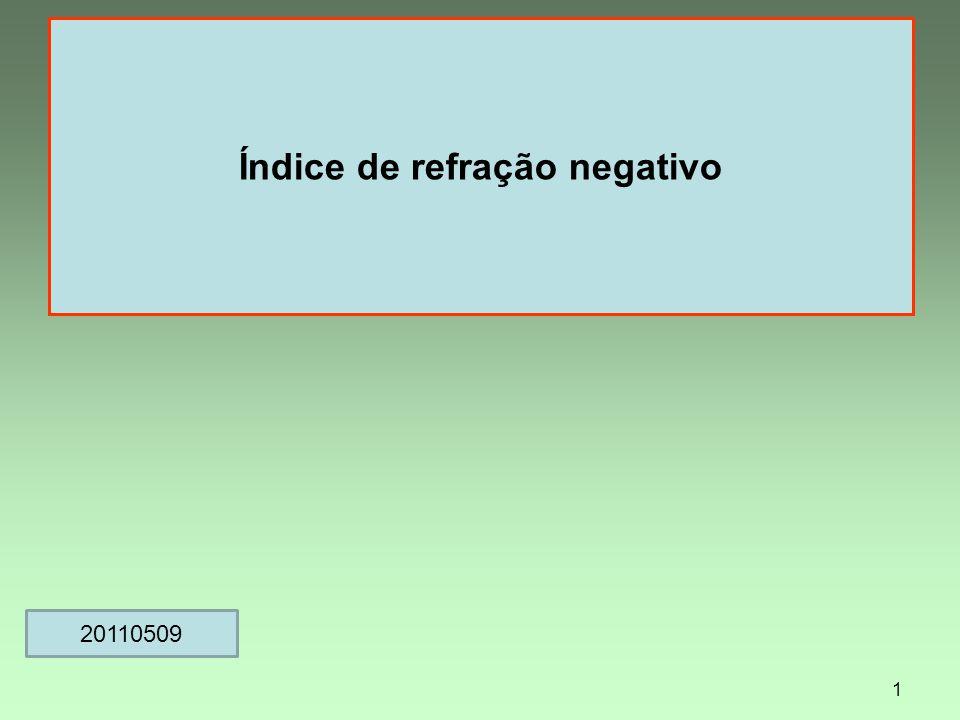Índice de refração negativo