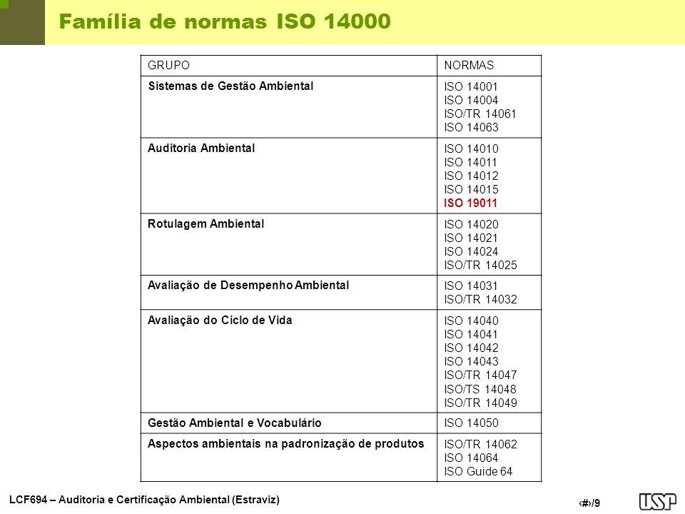 Família de normas ISO 14000 GRUPO NORMAS Sistemas de Gestão Ambiental