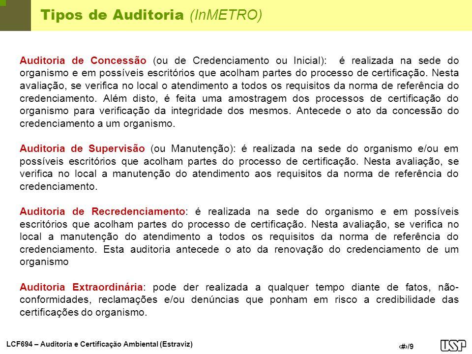 Tipos de Auditoria (InMETRO)