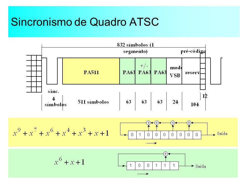 Sincronismo de Quadro ATSC
