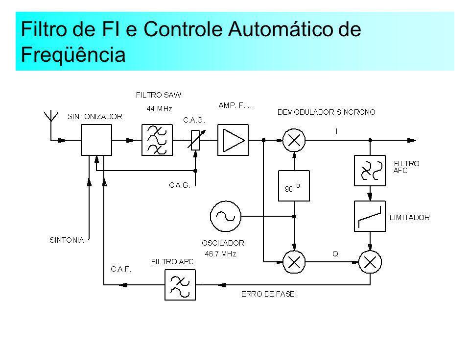 Filtro de FI e Controle Automático de Freqüência