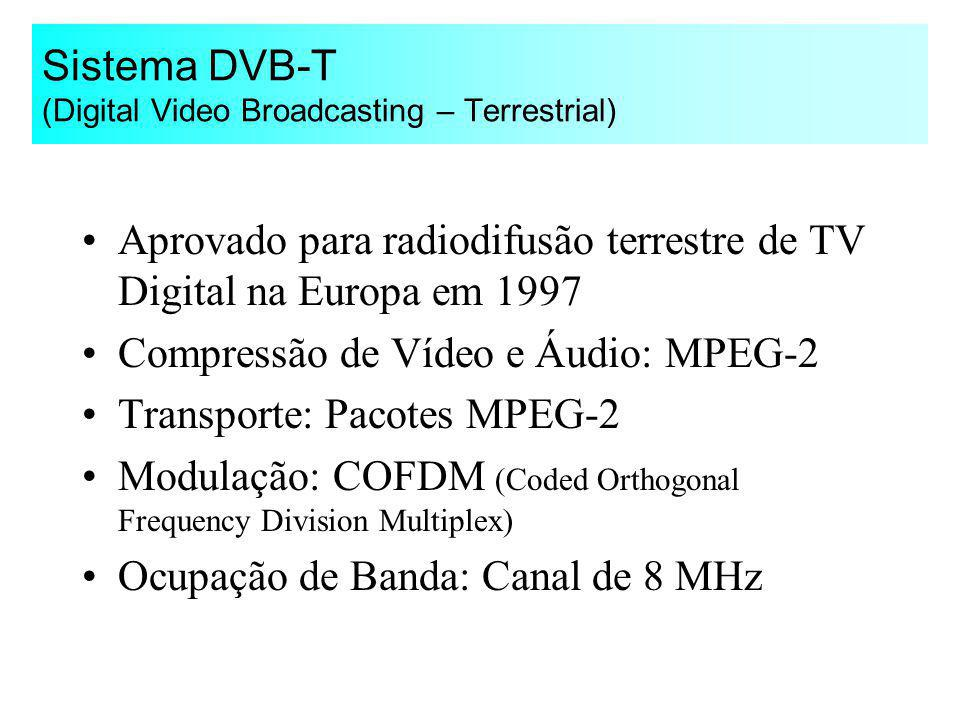 Sistema DVB-T (Digital Video Broadcasting – Terrestrial)