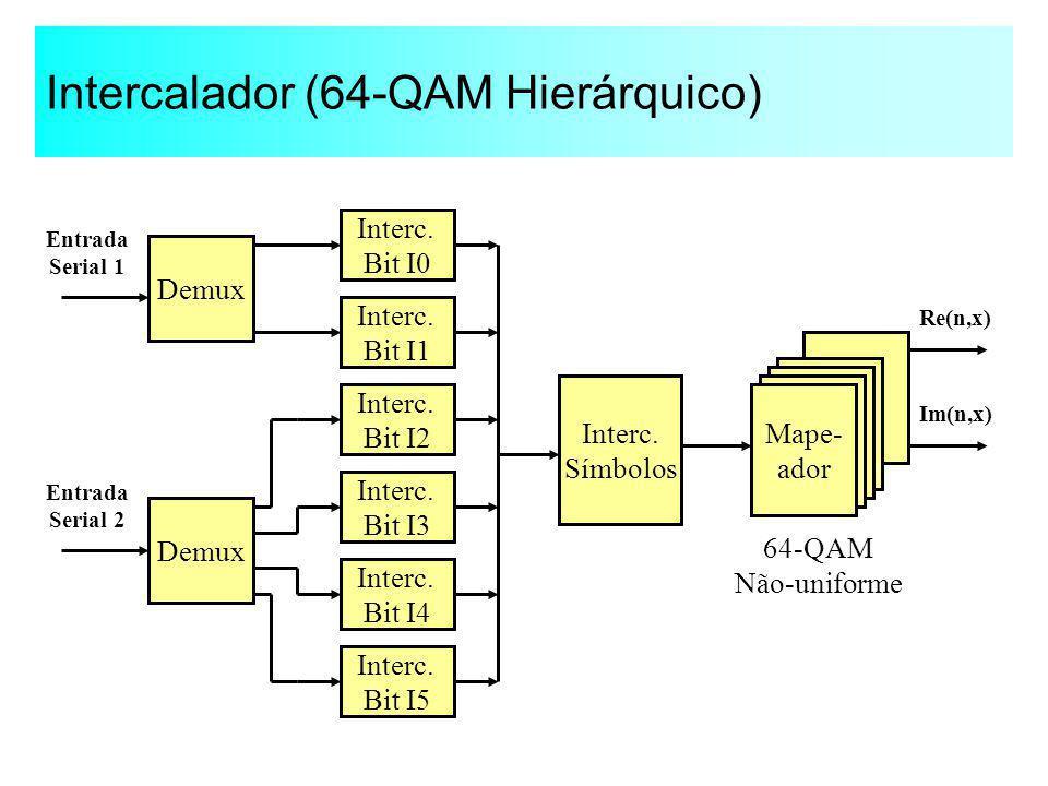 Intercalador (64-QAM Hierárquico)