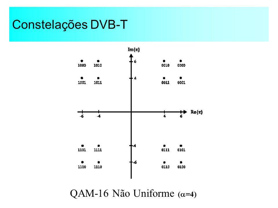Constelações DVB-T QAM-16 Não Uniforme (=4)