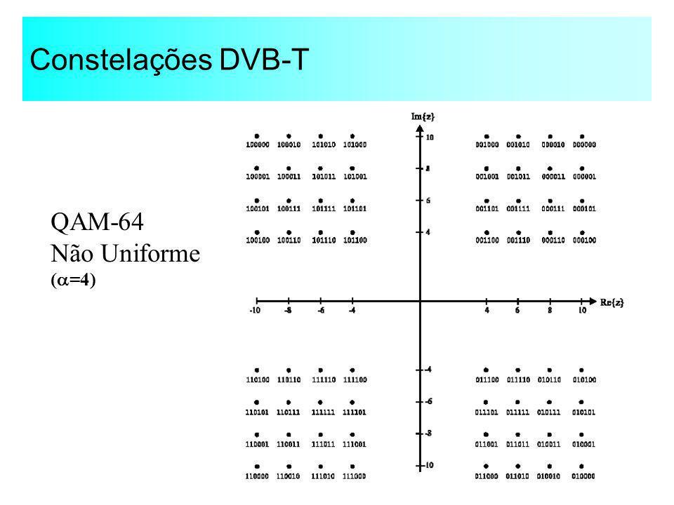 Constelações DVB-T QAM-64 Não Uniforme (=4)