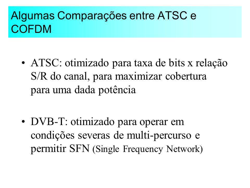 Algumas Comparações entre ATSC e COFDM