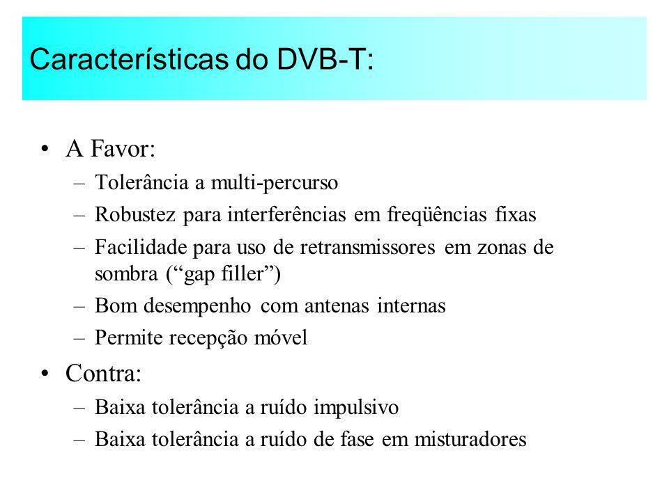 Características do DVB-T: