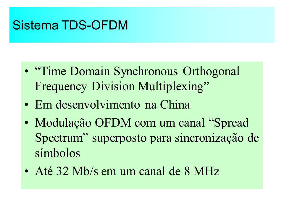 Sistema TDS-OFDM Time Domain Synchronous Orthogonal Frequency Division Multiplexing Em desenvolvimento na China.