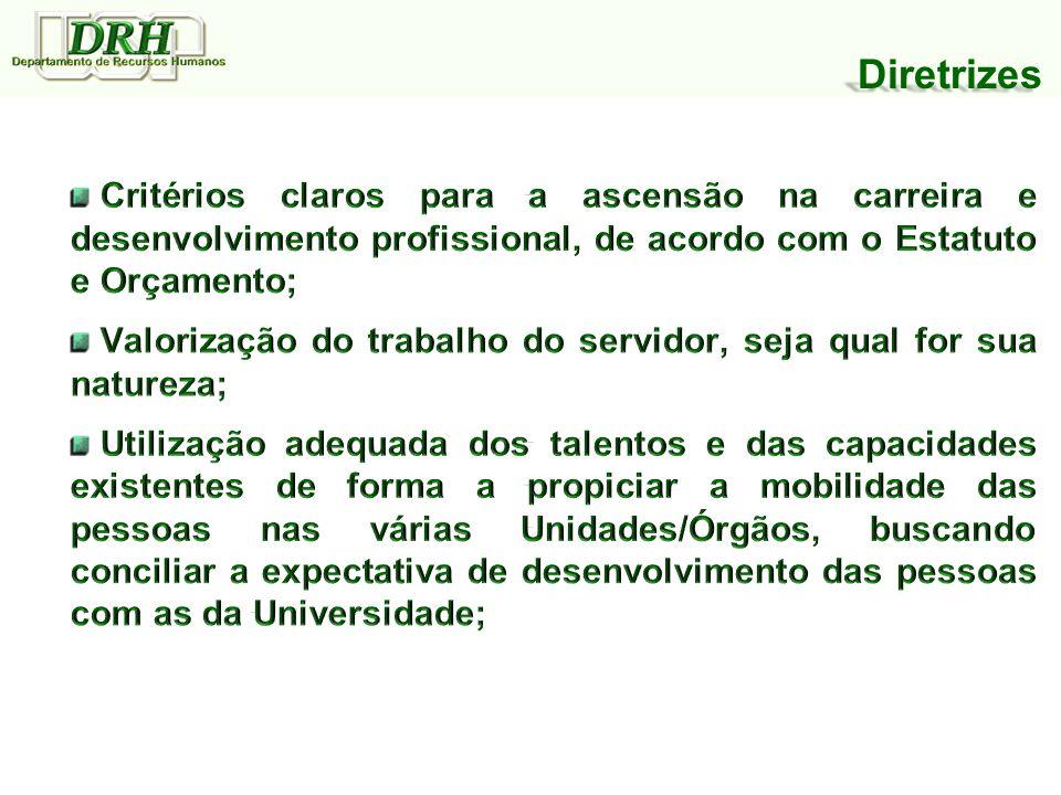 Diretrizes Critérios claros para a ascensão na carreira e desenvolvimento profissional, de acordo com o Estatuto e Orçamento;