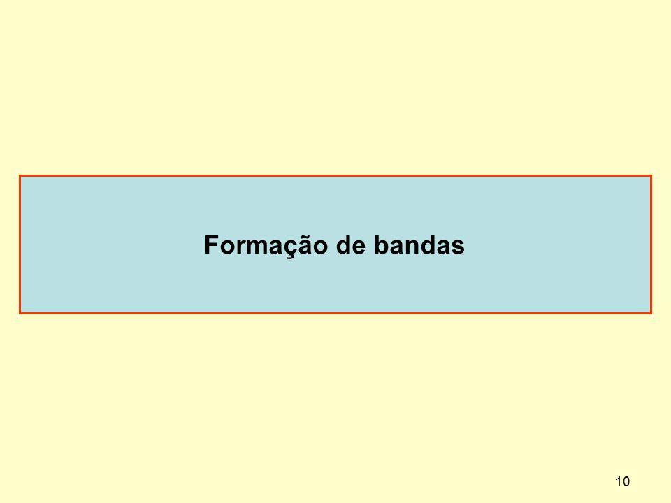 Formação de bandas