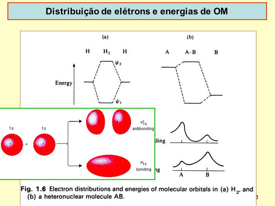 Distribuição de elétrons e energias de OM