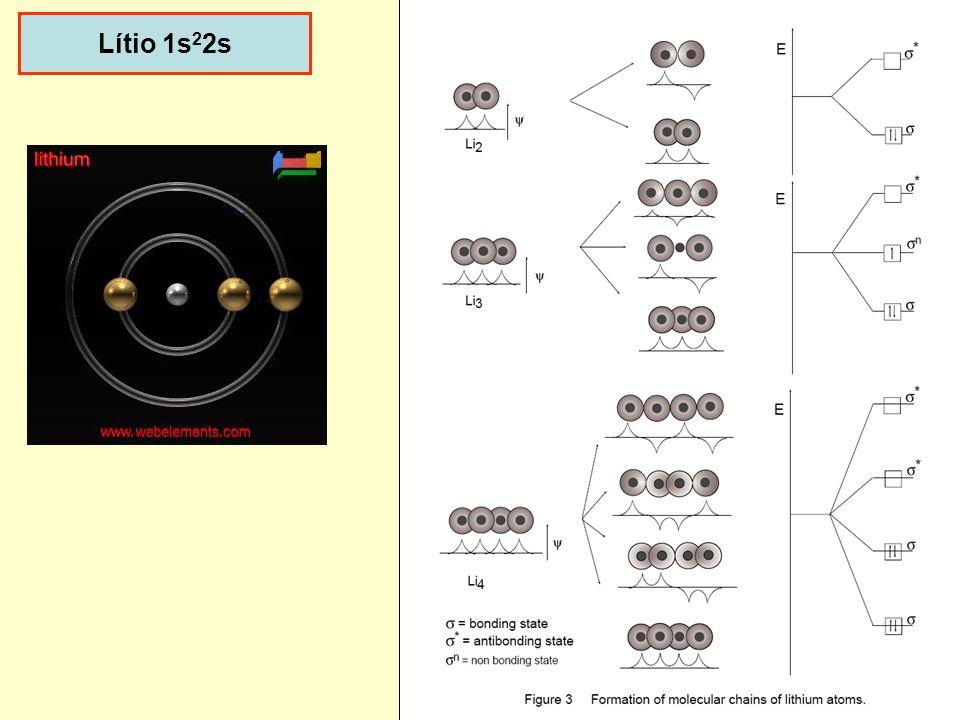 Lítio 1s22s