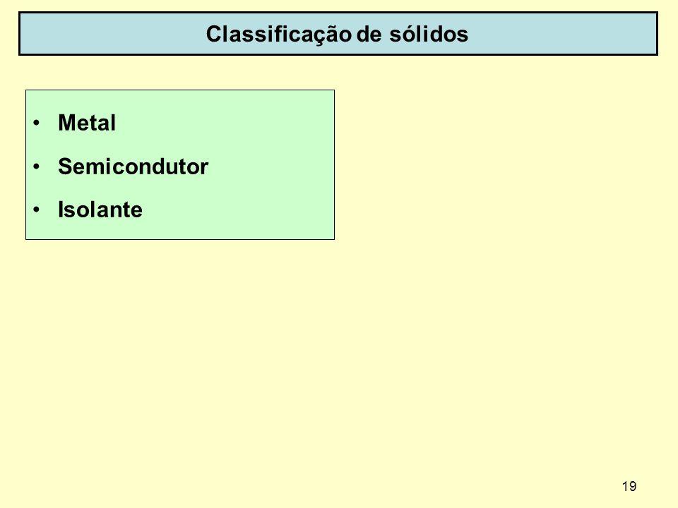 Classificação de sólidos