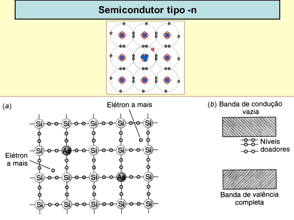 Semicondutor tipo -n