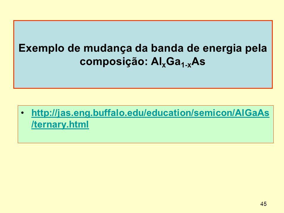 Exemplo de mudança da banda de energia pela composição: AlxGa1-xAs