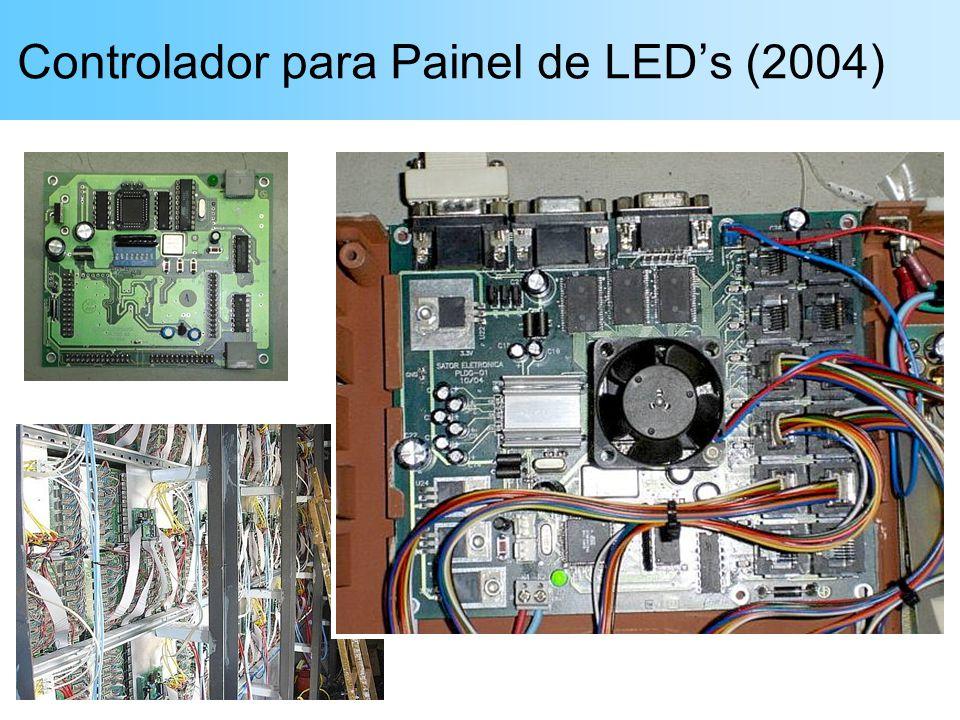 Controlador para Painel de LED's (2004)