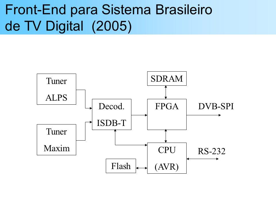 Front-End para Sistema Brasileiro de TV Digital (2005)