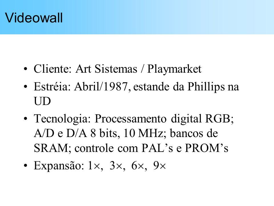 Videowall Cliente: Art Sistemas / Playmarket