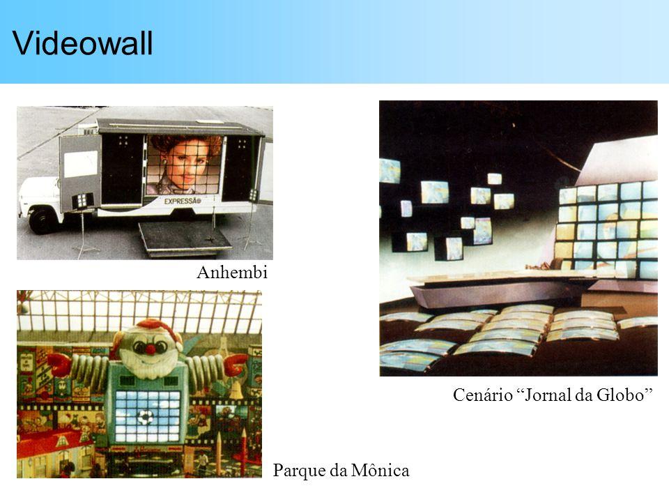 Videowall Anhembi Cenário Jornal da Globo Parque da Mônica
