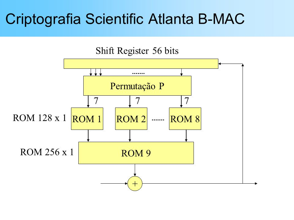 Criptografia Scientific Atlanta B-MAC