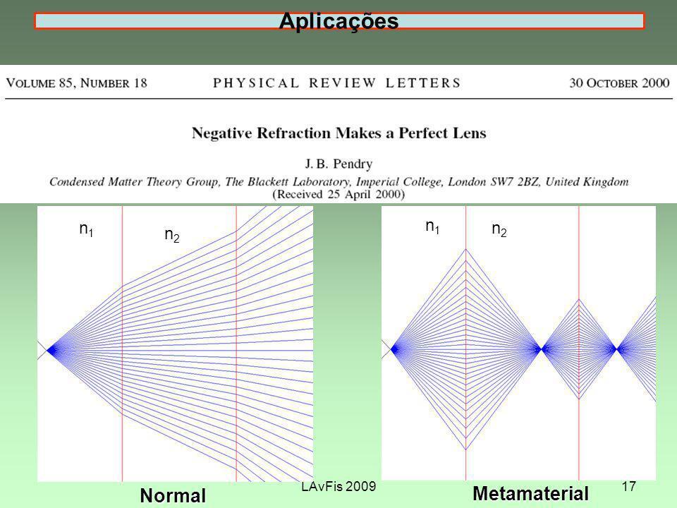 Aplicações Normal n1 n2 Metamaterial n1 n2 LAvFis 2009