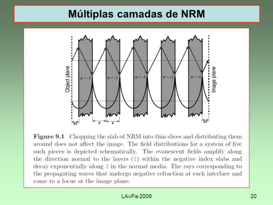 Múltiplas camadas de NRM