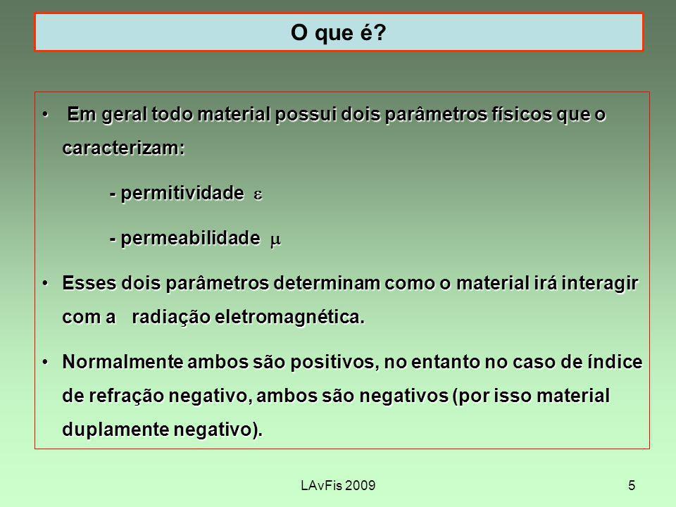 O que é Em geral todo material possui dois parâmetros físicos que o caracterizam: - permitividade e.