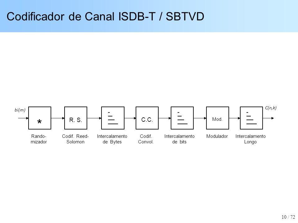 Codificador de Canal ISDB-T / SBTVD