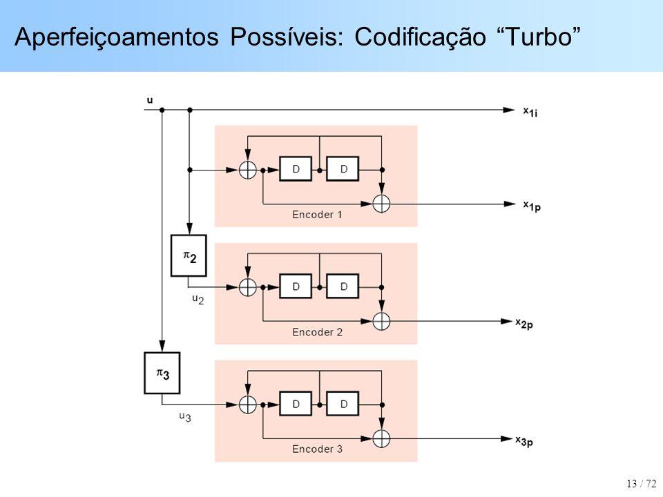 Aperfeiçoamentos Possíveis: Codificação Turbo