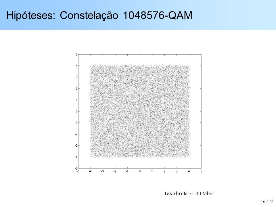 Hipóteses: Constelação 1048576-QAM