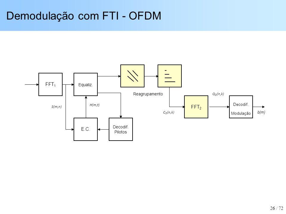 Demodulação com FTI - OFDM