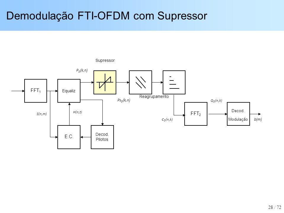 Demodulação FTI-OFDM com Supressor